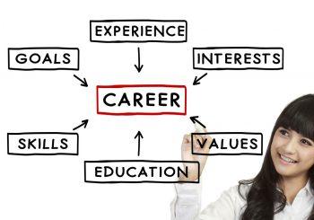 Job Tips | About Job